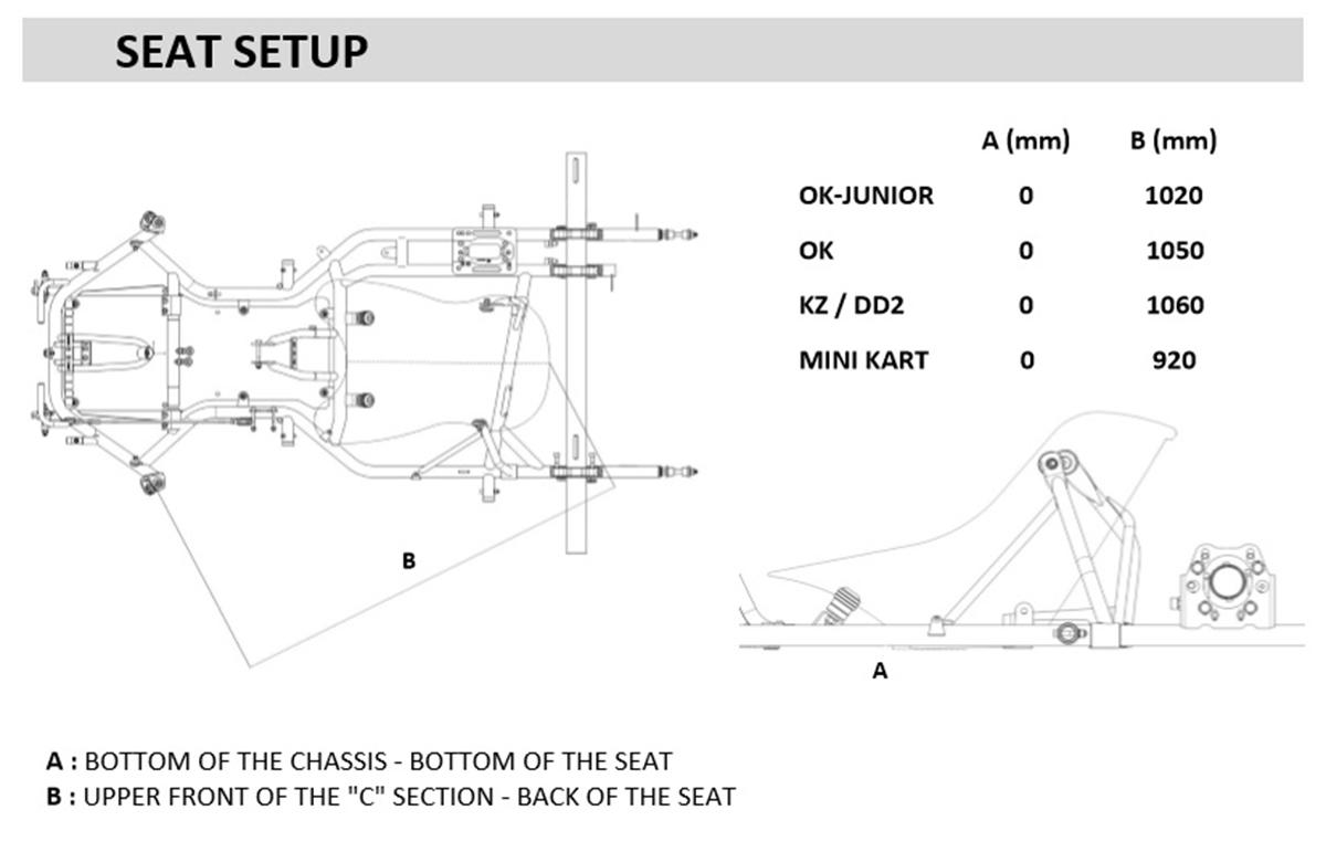 Kart Setup For Dummies